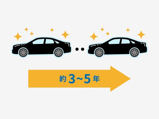 長期間車を綺麗に保つ